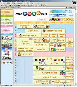 国際交流基金 - 日本語教育通信 ... : 小学生の学習教材 : 小学生