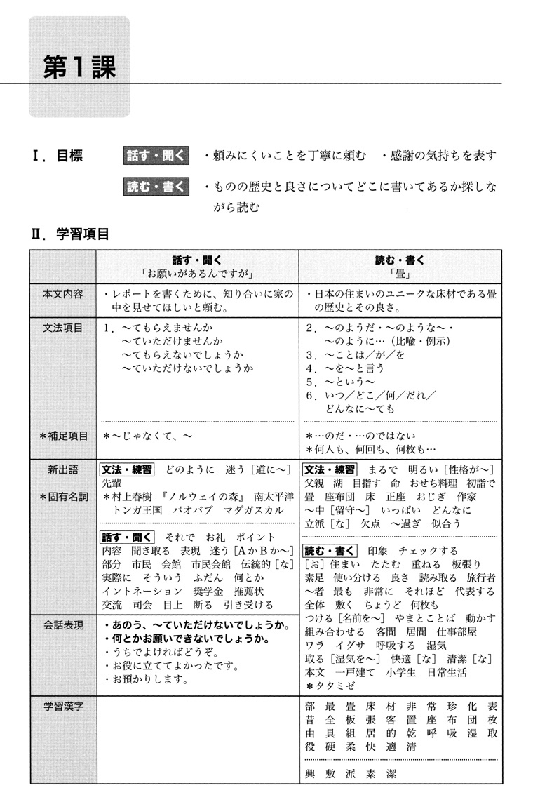 ś�際交流基金 Ɨ�本語教育通信 Ɯ�ばこ À�みんなの日本語中級Ⅰ ƕ�え方の手引き』